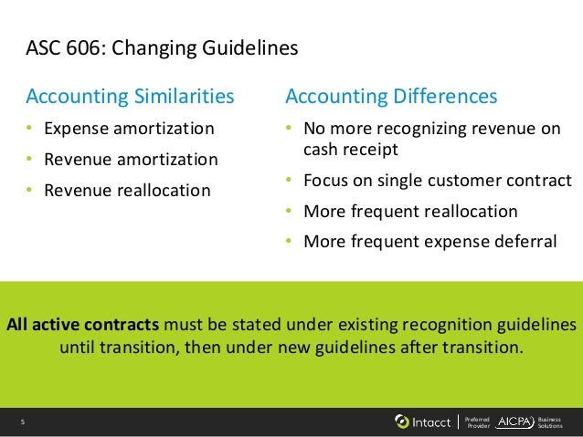 5 Preferred Provider Business Solutions ASC 606: Changing Guidelines Accounting Similarities • Expense amortization • Reve...