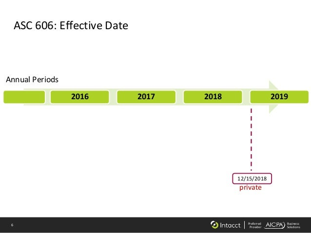 6 Preferred Provider Business Solutions 2016 2017 2018 2019 ASC 606: Effective Date 12/15/2018 private Annual Periods