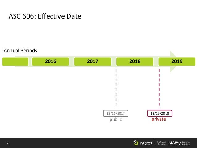 7 Preferred Provider Business Solutions 2016 2017 2018 2019 ASC 606: Effective Date 12/15/2018 private Annual Periods 12/1...