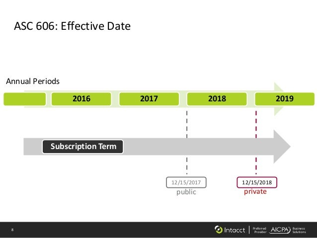 8 Preferred Provider Business Solutions 2016 2017 2018 2019 ASC 606: Effective Date 12/15/2018 private Annual Periods 12/1...