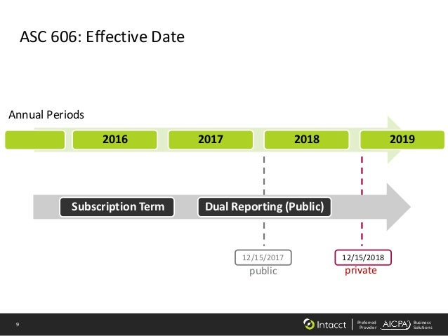 9 Preferred Provider Business Solutions 2016 2017 2018 2019 ASC 606: Effective Date 12/15/2018 private Annual Periods 12/1...