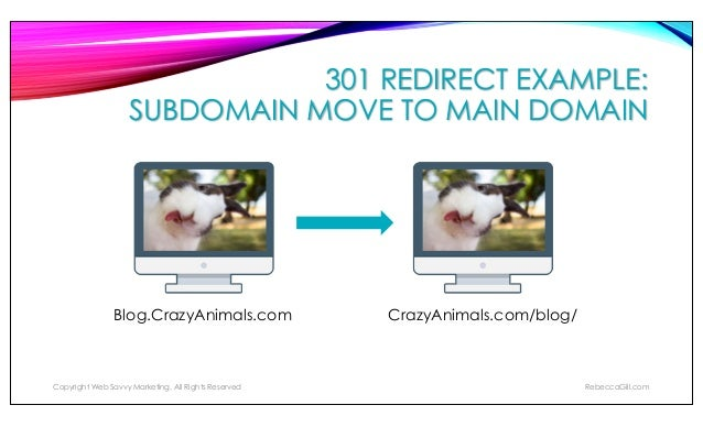 301 REDIRECT EXAMPLE: PERMALINK STRUCTURE CHANGE Copyright Web Savvy Marketing, All Rights Reserved RebeccaGill.com CrazyA...