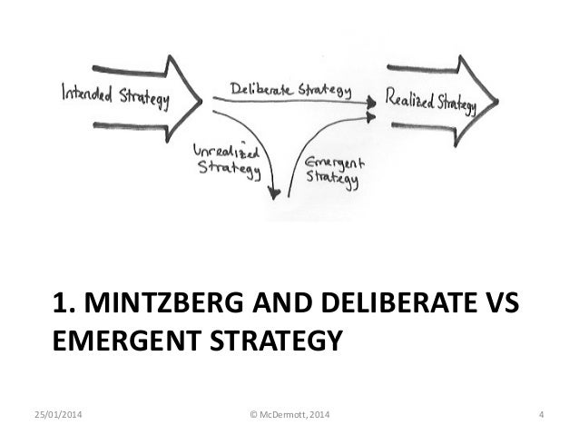"strategy according to henry mintzberg Strategic management: to understand what strategic management is, professor henry mintzberg of mcgill university in montreal, canada, articulated what he labeled as ""the 5 ps of strategy."