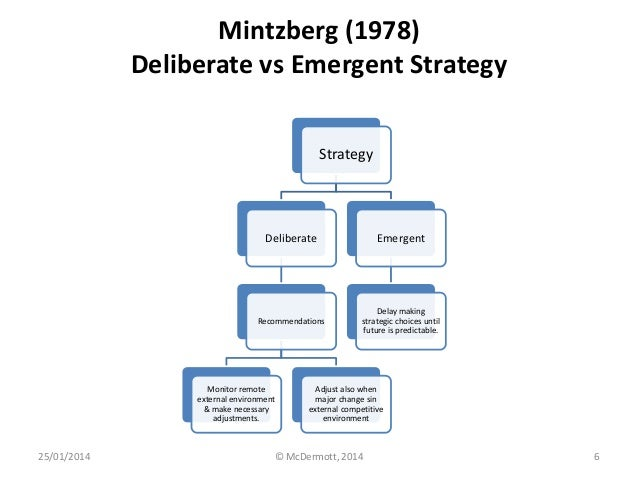 emergent or deliberate strategies honda You can contrast their two views as porter's taking a more deliberate strategy approach while mintzberg  strategies and his 5 forces model.