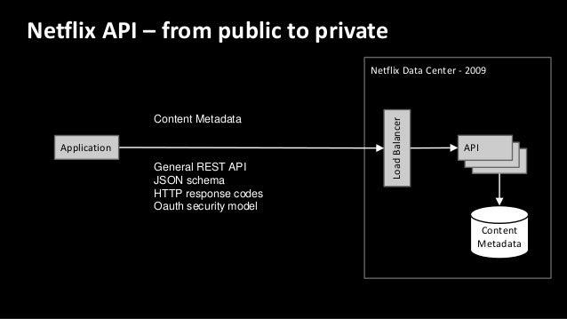 NCCP API