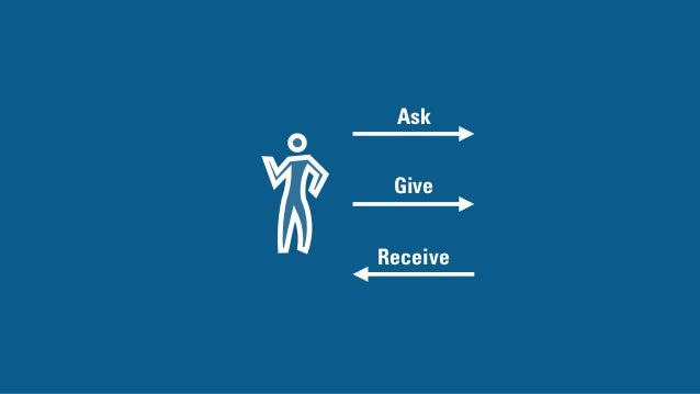 Ask Give Receive