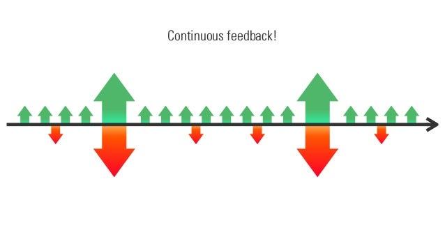 Continuous feedback!