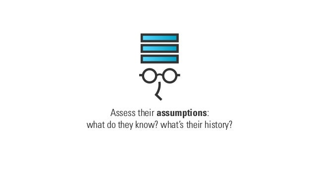 Assess their assumptions: what do they know? what's their history?