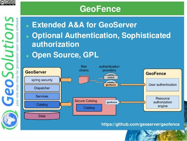 Mastering Security with GeoServer and GeoFence - FOSS4G EU 2017