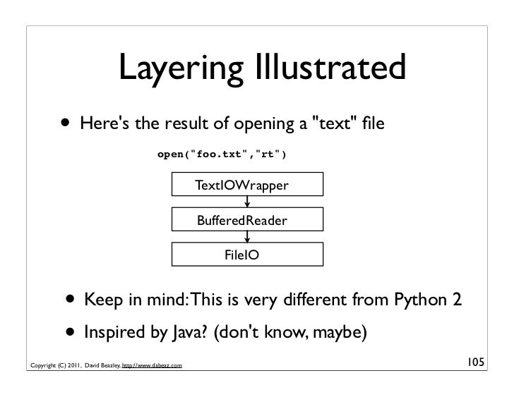 """Layering Illustrated          • Heres the result of opening a """"text"""" file                                               ope..."""