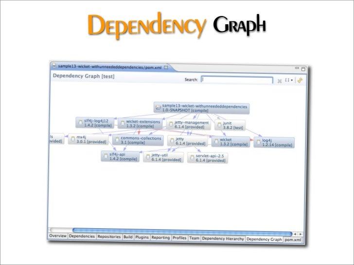 Exec Plugin  ‣ Run any Java main class or external tool. ‣ Builds classpath from pom dependencies.