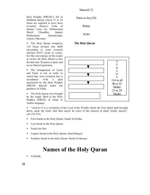 o'level islamiyat book