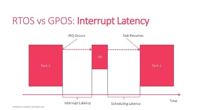 (RTOS ve GPOS işletim sistemlerinde Interrupt'lar arasındaki gecikme farkı)