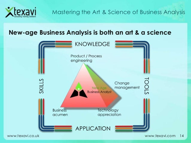an analysis and the history of commercial art 2009-11-6 strategic analysis tools topic gateway series 3 strategic analysis tools definition and concept strategic analysis is: ' the process of conducting research on the business environment within which.
