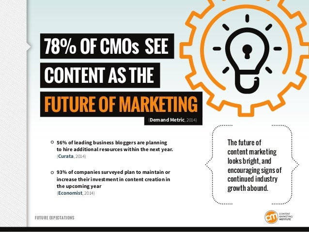 78% OF CMOs SEE CONTENT AS THE FUTURE OF MARKETING (Demand Metric, 2014) The future of content marketing looks bright, and...