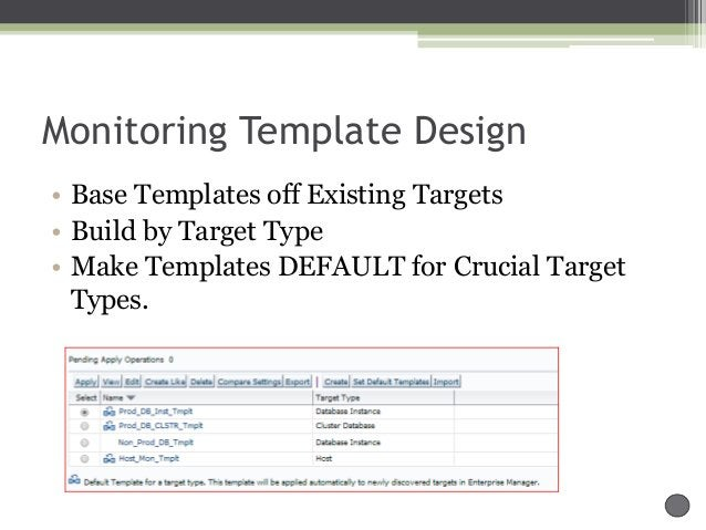 Monitoring Template Design • Base Templates off Existing Targets • Build by Target Type • Make Templates DEFAULT for Cruci...