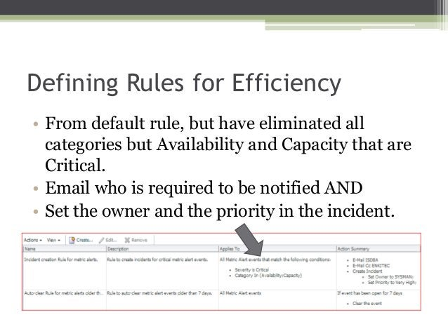Defining Rules for Efficiency • From default rule, but have eliminated all categories but Availability and Capacity that a...