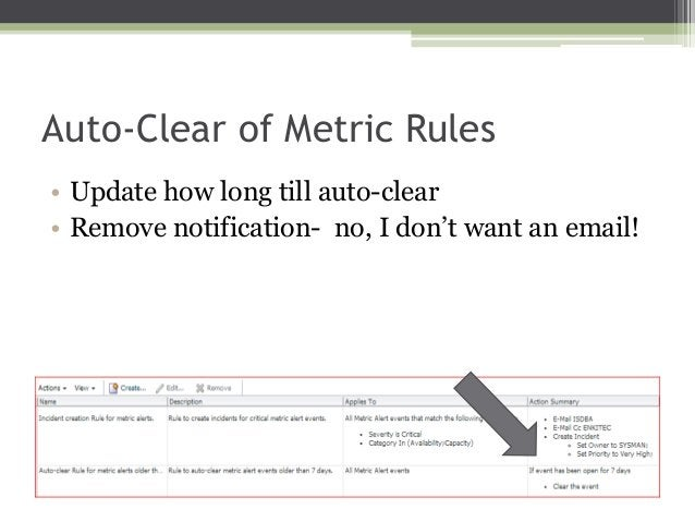 Auto-Clear of Metric Rules • Update how long till auto-clear • Remove notification- no, I don't want an email!