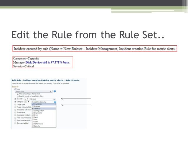 Edit the Rule from the Rule Set..