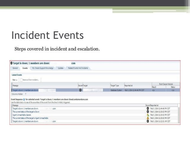 Incident Events Steps covered in incident and escalation.