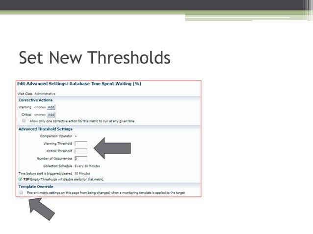 Set New Thresholds