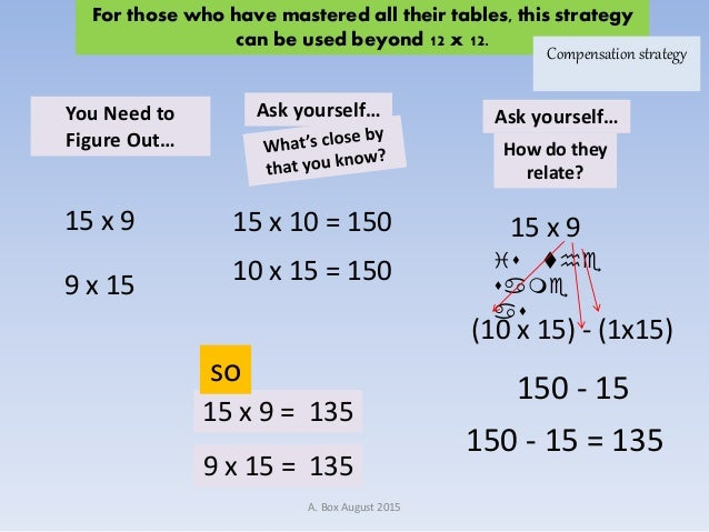 Mastering times tables- compensate