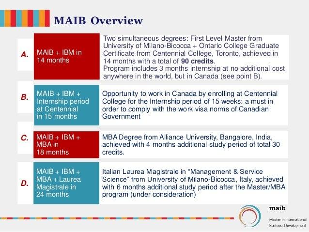 Master In International Business Development Webinar