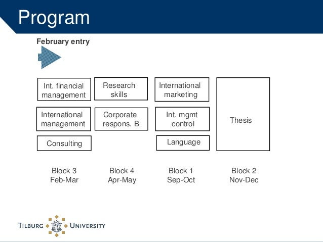 International management marketing master thesis