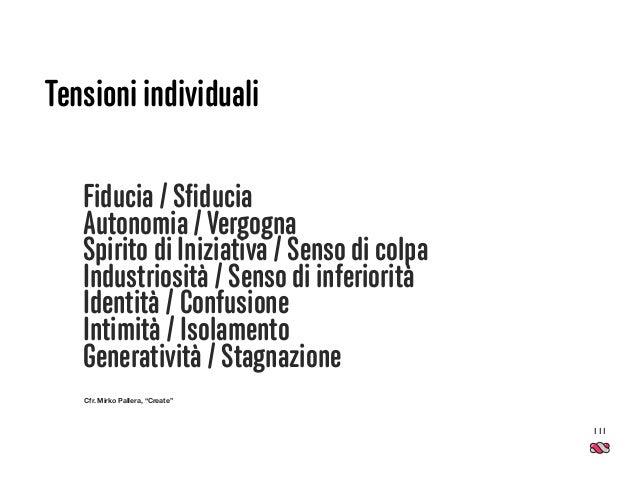 Tensioni individuali 111 Fiducia / Sfiducia Autonomia /Vergogna Spirito di Iniziativa / Senso di colpa Industriosità / Sens...