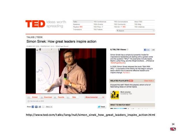 34 http://www.ted.com/talks/lang/null/simon_sinek_how_great_leaders_inspire_action.html