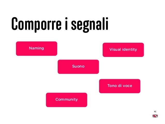 Comporre i segnali 41 Naming Visual identity Suono Tono di voce Community