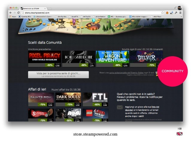 100 store.steampowered.com COMMUNITY