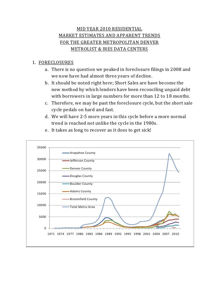 MIDYEAR2010RESIDENTIAL                 MARKETESTIMATESANDAPPARENTTRENDS                  FORTHEGREATERMETROP...