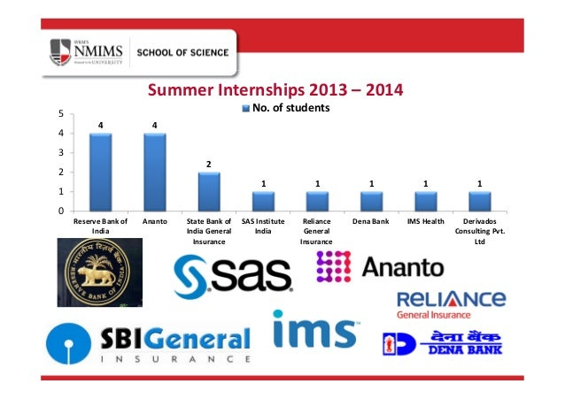 summer internship report on telecom sector 51 finance project topics for mba internships - summer, winter, or virtual  building an mis report for financial planning with a leading manufacturing company  pharmaceutical sector companies equity research - telecom service providers equity research analysis: telecom sector companies.