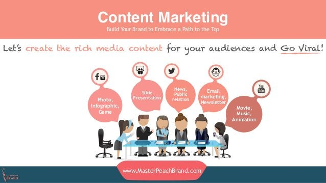 www.MasterPeachBrand.com Content Marketing Build Your Brand to Embrace a Path to the Top Photo, Infographic, Game Slide Pr...