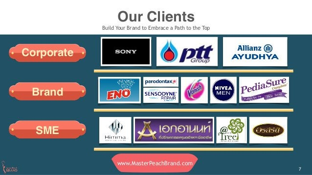 Our Clients Build Your Brand to Embrace a Path to the Top Corporate Brand SME www.MasterPeachBrand.com 7