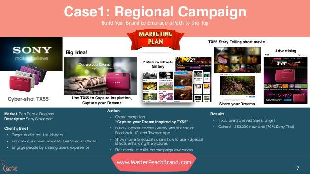 www.MasterPeachBrand.com 7 Case1: Regional Campaign Build Your Brand to Embrace a Path to the Top Market: Pan Pacific Regio...