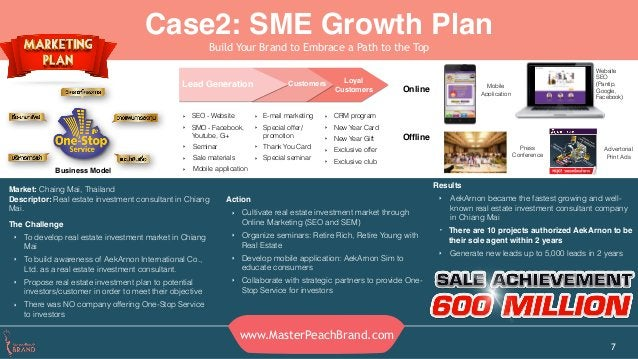 www.MasterPeachBrand.com 7 Case2: SME Growth Plan Build Your Brand to Embrace a Path to the Top Results ‣ AekArnon became ...