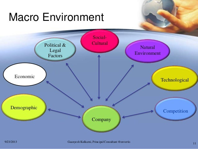 Macro environment on jewellery company