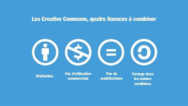 Les Creative Commons, six licences différentes Attribution (BY) Le titulaire des droits autorise toute exploitation de l'œ...