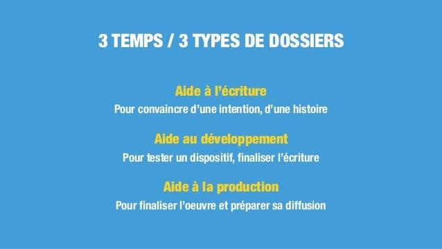 Aide à l'écriture Pour convaincre d'une intention, d'une histoire 3 TEMPS / 3 TYPES DE DOSSIERS Aide au développement Pour...