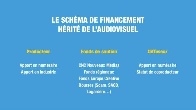 Producteur Apport en numéraire Apport en industrie Fonds de soutien CNC Nouveaux Médias Fonds régionaux Fonds Europe Creat...