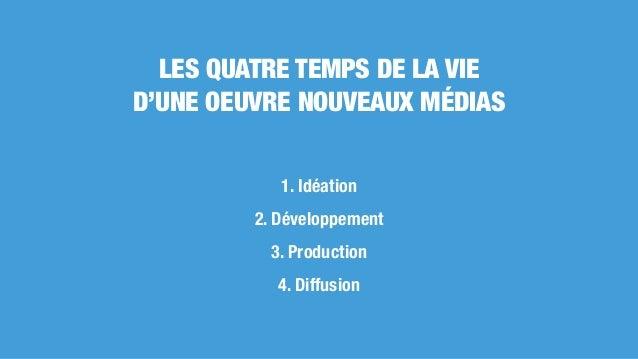 LES QUATRE TEMPS DE LA VIE D'UNE OEUVRE NOUVEAUX MÉDIAS 1. Idéation 2. Développement 3. Production 4. Diffusion