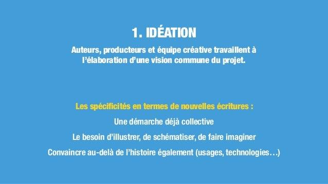 Auteurs, producteurs et équipe créative travaillent à l'élaboration d'une vision commune du projet. 1. IDÉATION Les spécifi...