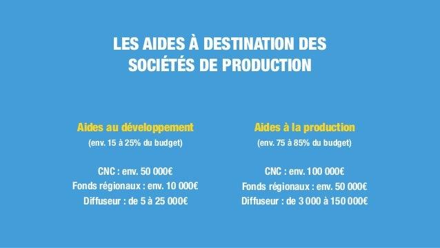 Aides au développement (env. 15 à 25% du budget) CNC : env. 50 000€ Fonds régionaux : env. 10 000€ Diffuseur : de 5 à 25 0...