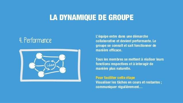 L'équipe entre dans une démarche collaborative et devient performante. Le groupe se connaît et sait fonctionner de manière...