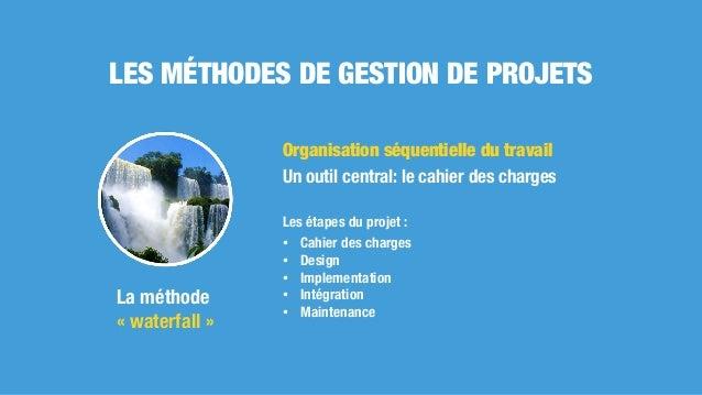 La méthode «waterfall» Organisation séquentielle du travail Un outil central: le cahier des charges Les étapes du projet...