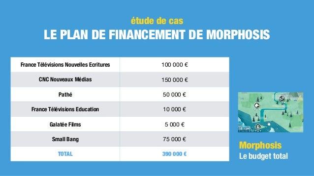 étude de cas Morphosis Le budget total France Télévisions Nouvelles Ecritures 100000€ CNC Nouveaux Médias 150000€ Pat...