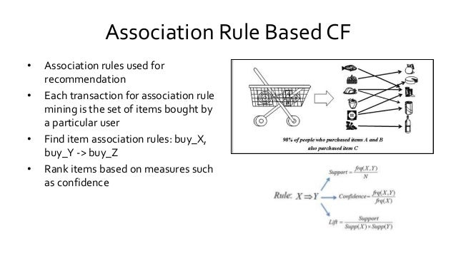 Association Rule Based CF • Association rules used for recommendation • Each transaction for association rule mining is th...