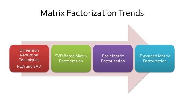 Matrix FactorizationTrends Dimension Reduction Techniques PCA and SVD SVD Based Matrix Factorization Basic Matrix Factoriz...